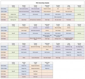 Mango Tree PDC Nepal, Permaculture course Schedule
