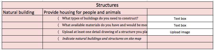 5 Structures
