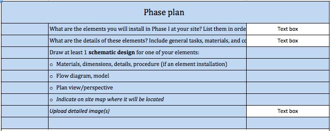 7 Phase plan