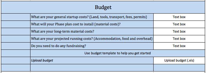 9 Budget