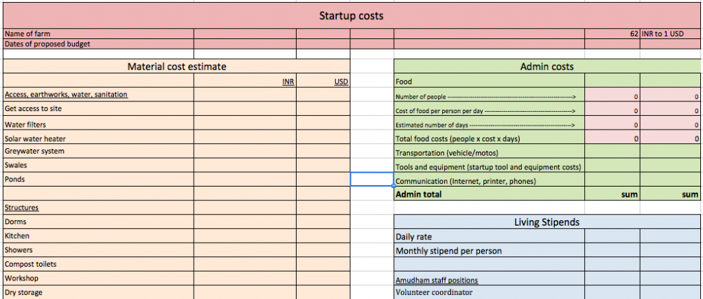 9a Startup-costs