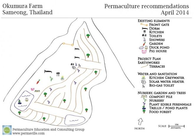 Okumura Farm