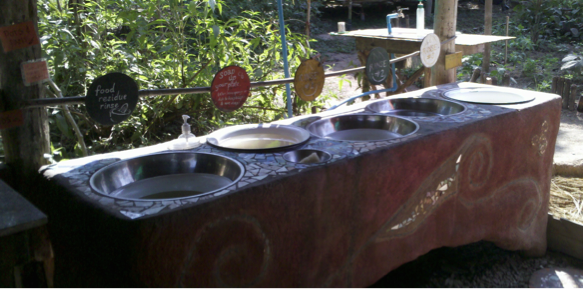 plate-washing-area